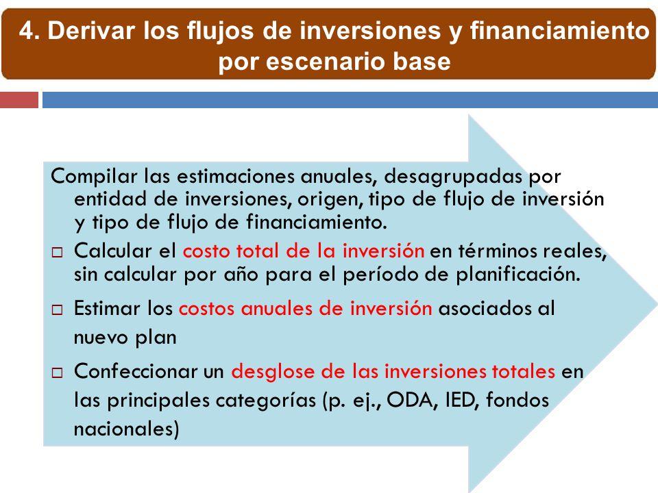 4. Derivar los flujos de inversiones y financiamiento por escenario base