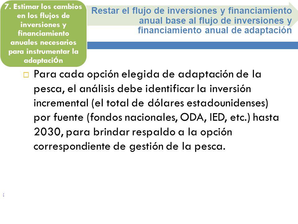 7. Estimar los cambios en los flujos de inversiones y financiamiento anuales necesarios para instrumentar la adaptación