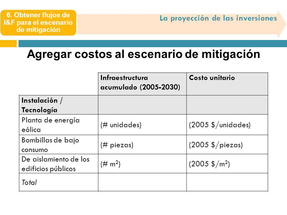 6. Obtener flujos de I&F para el escenario de mitigación