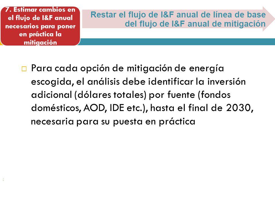 7. Estimar cambios en el flujo de I&F anual necesarios para poner en práctica la mitigación