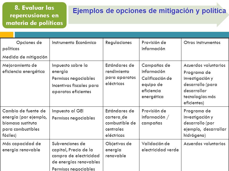 8. Evaluar las repercusiones en materia de políticas
