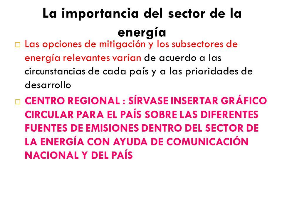 La importancia del sector de la energía
