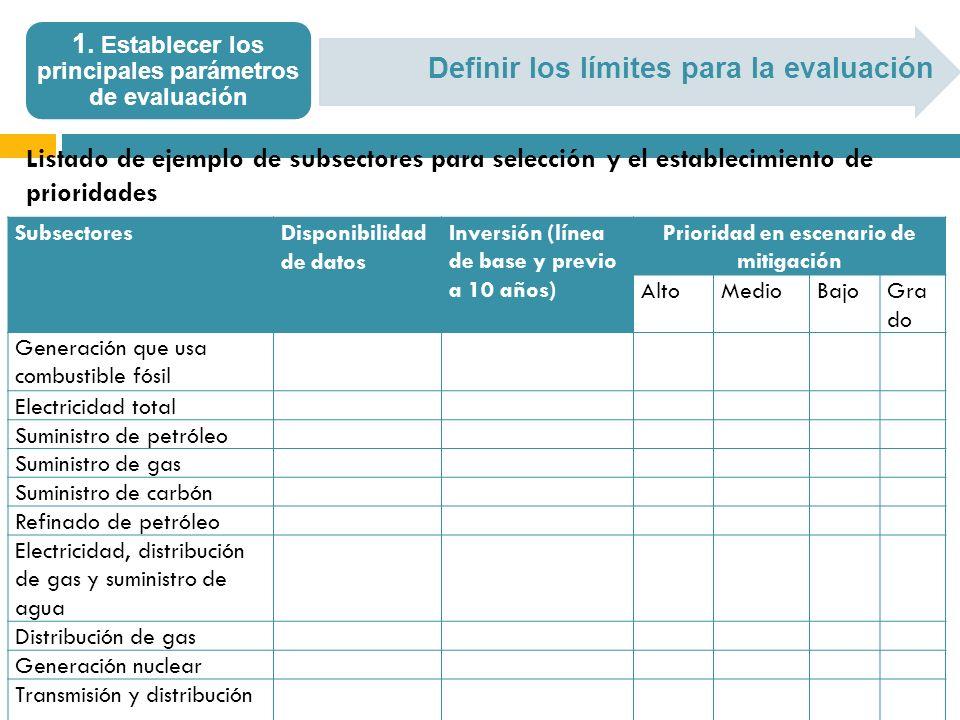 1. Establecer los principales parámetros de evaluación