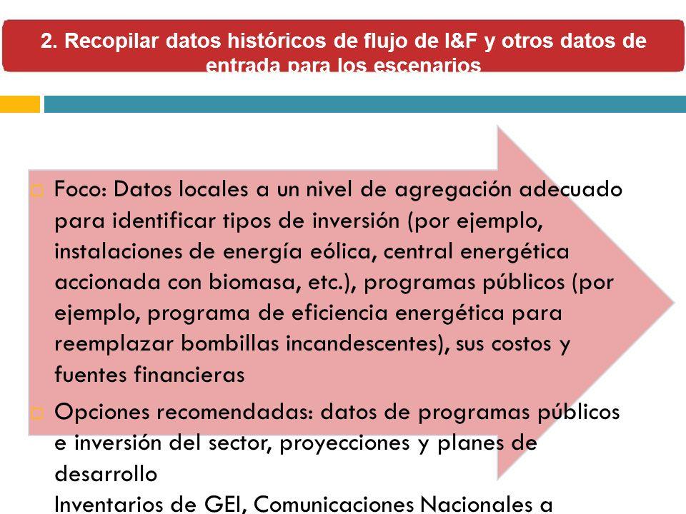 2. Recopilar datos históricos de flujo de I&F y otros datos de entrada para los escenarios