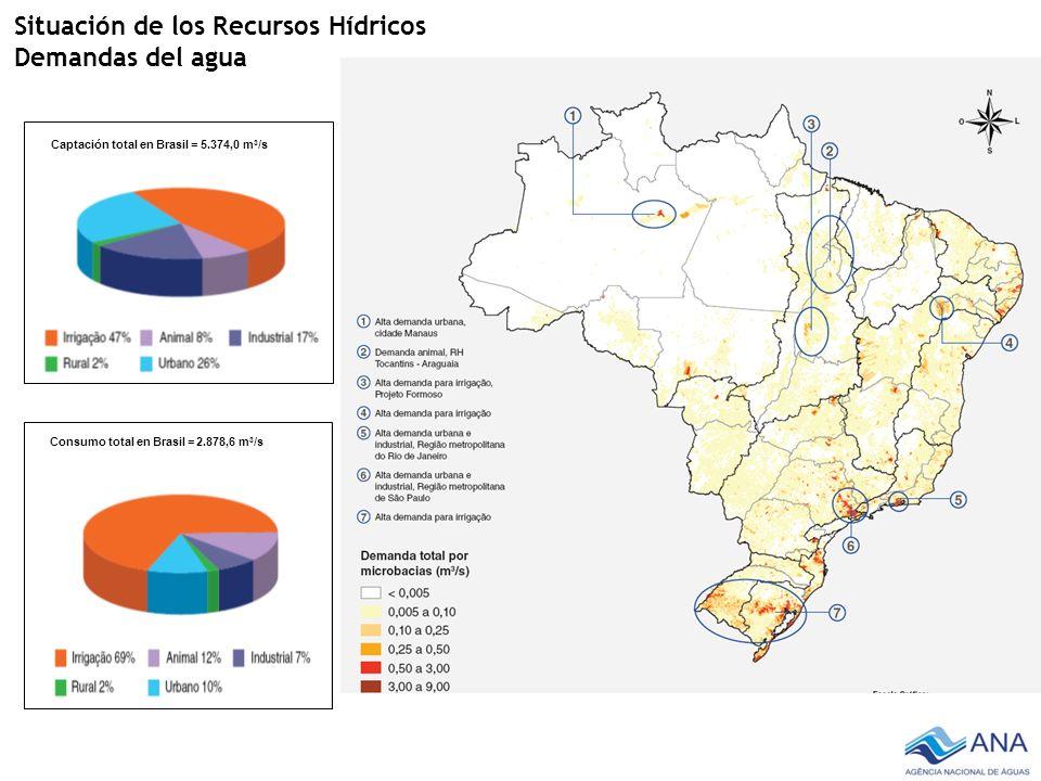 Situación de los Recursos Hídricos Demandas del agua