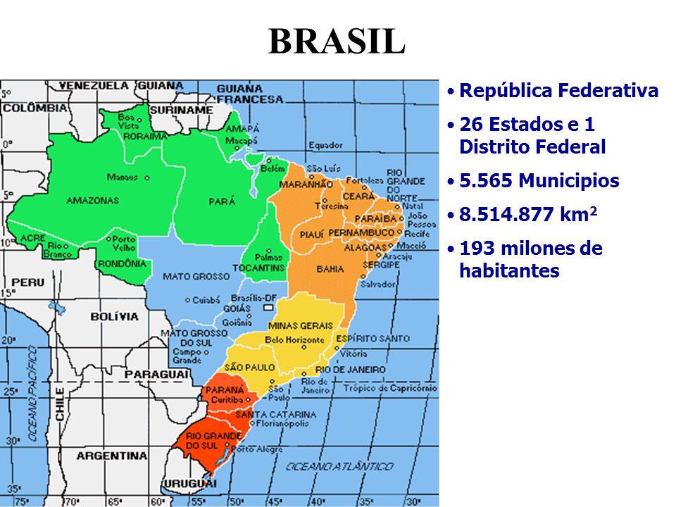 BRASIL República Federativa 26 Estados e 1 Distrito Federal