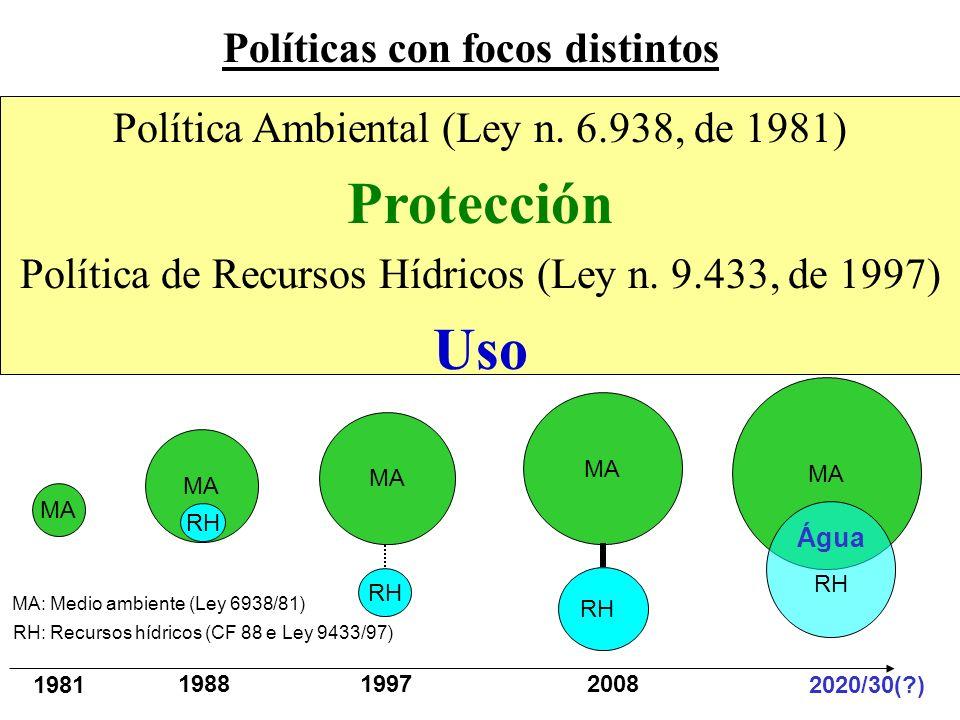 Protección Uso Políticas con focos distintos