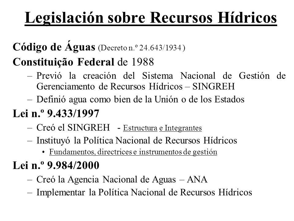 Legislación sobre Recursos Hídricos