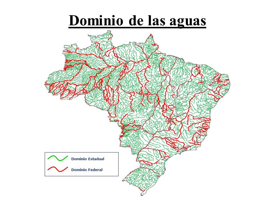 Dominio de las aguas Dominio Estadual Dominio Federal