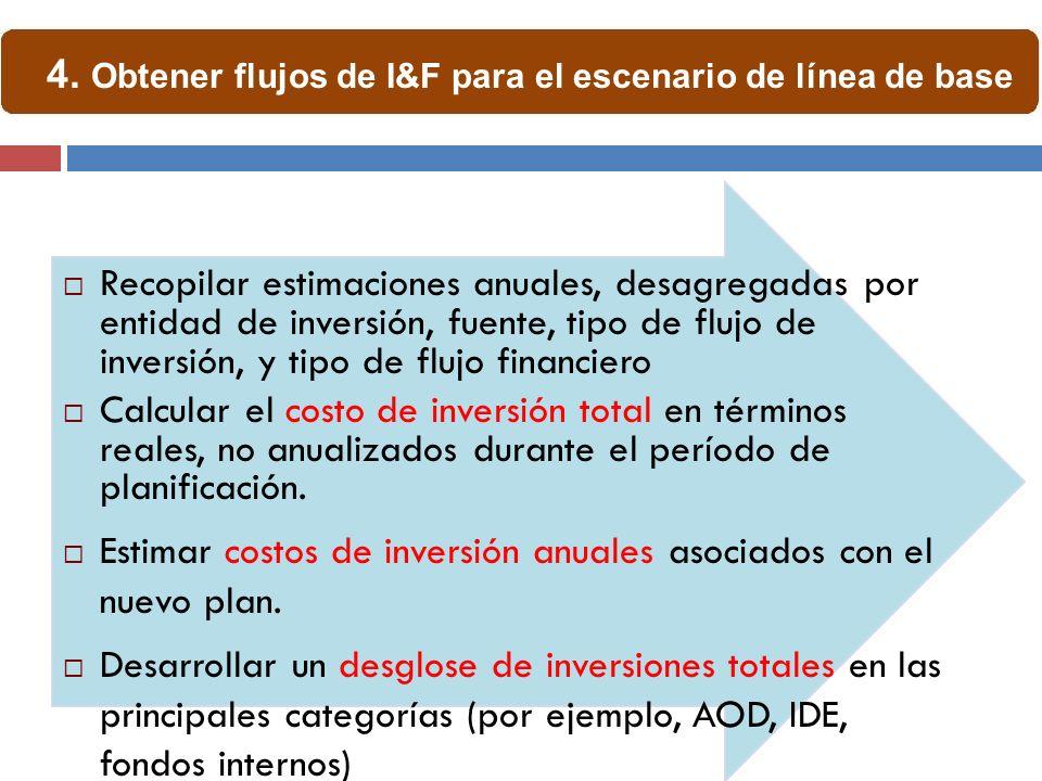 4. Obtener flujos de I&F para el escenario de línea de base