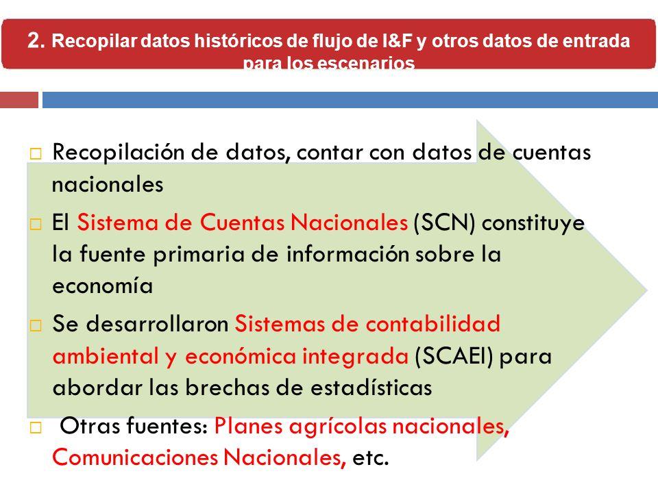 Recopilación de datos, contar con datos de cuentas nacionales