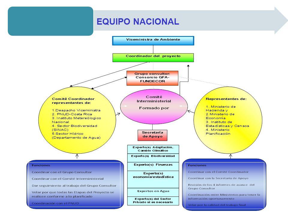 EQUIPO NACIONAL 10