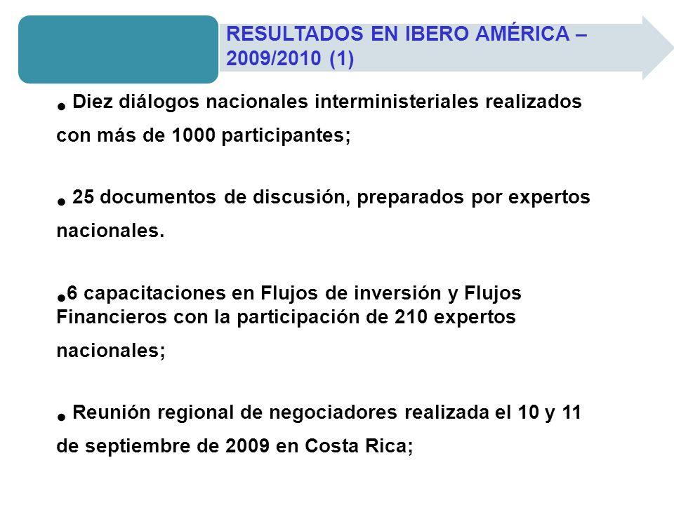 25 documentos de discusión, preparados por expertos nacionales.