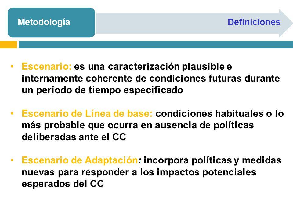Metodología Definiciones.