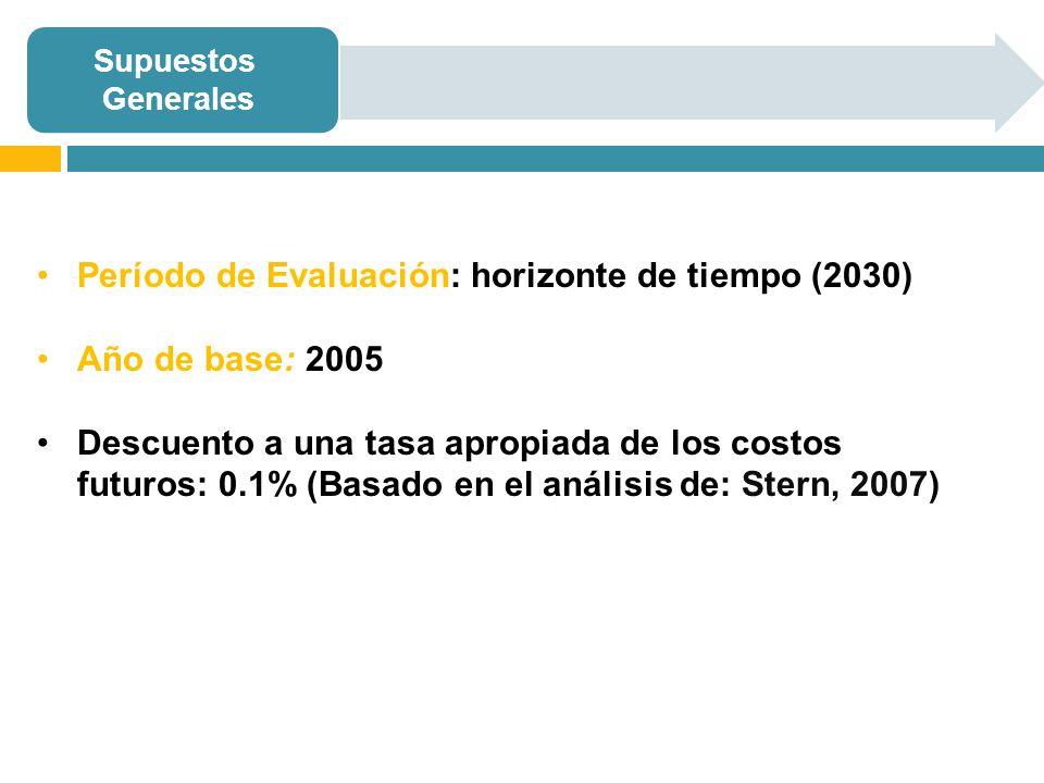 Período de Evaluación: horizonte de tiempo (2030) Año de base: 2005