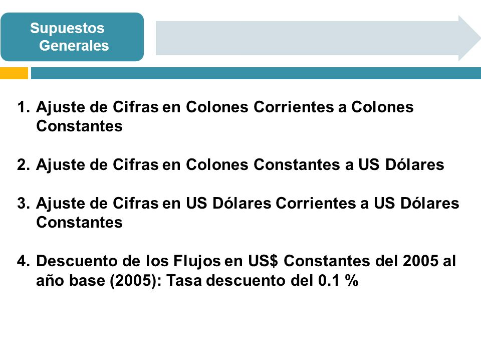 Ajuste de Cifras en Colones Corrientes a Colones Constantes
