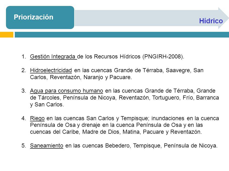 Priorización Hídrico. Gestión Integrada de los Recursos Hídricos (PNGIRH-2008).