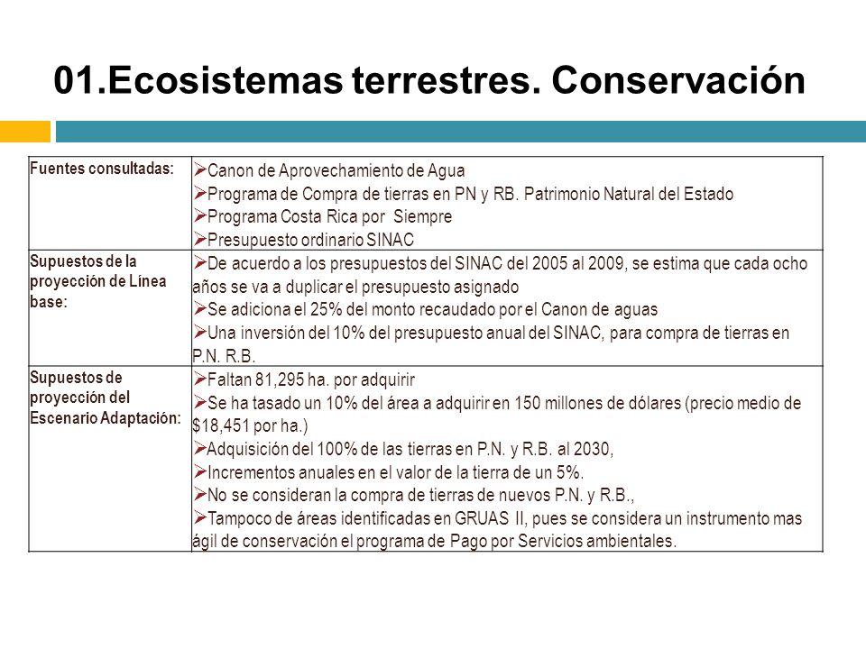 01.Ecosistemas terrestres. Conservación