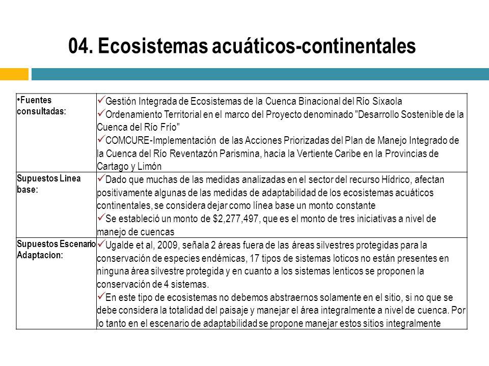 04. Ecosistemas acuáticos-continentales