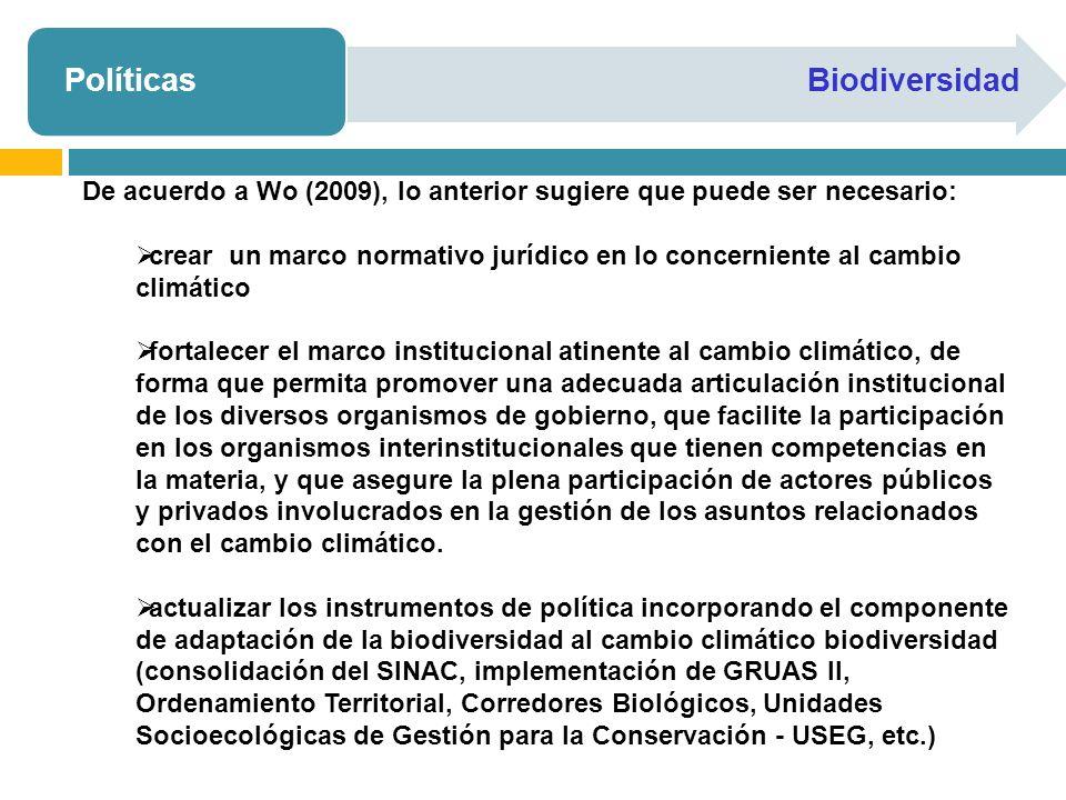 Políticas Biodiversidad