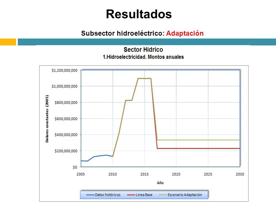 Resultados Subsector hidroeléctrico: Adaptación 73