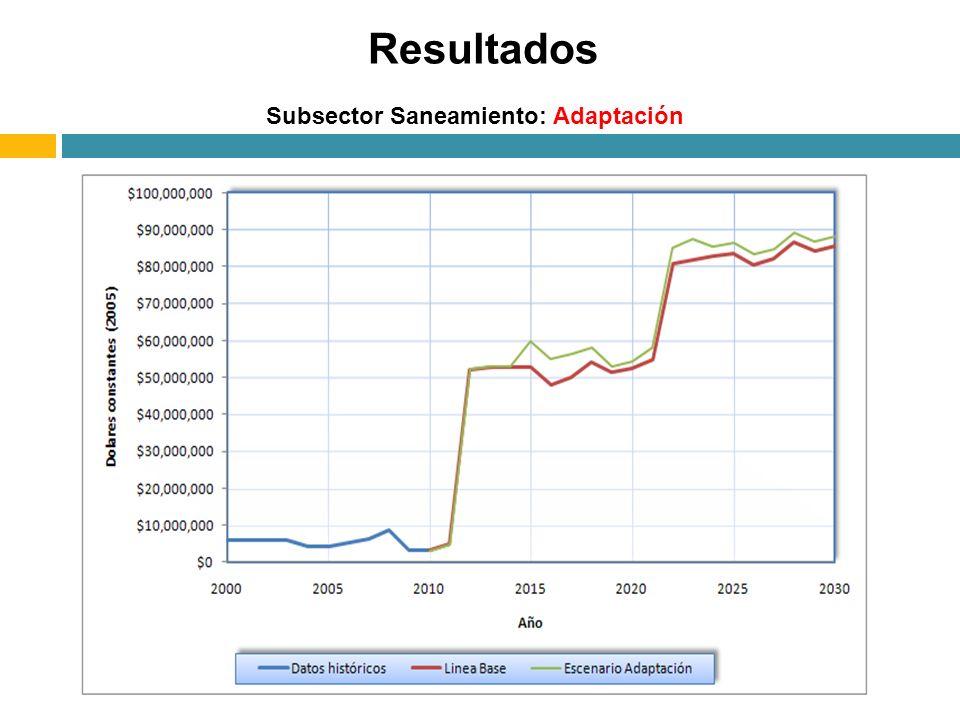Resultados Subsector Saneamiento: Adaptación