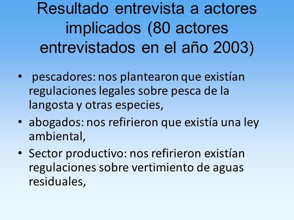 Resultado entrevista a actores implicados (80 actores entrevistados en el año 2003)