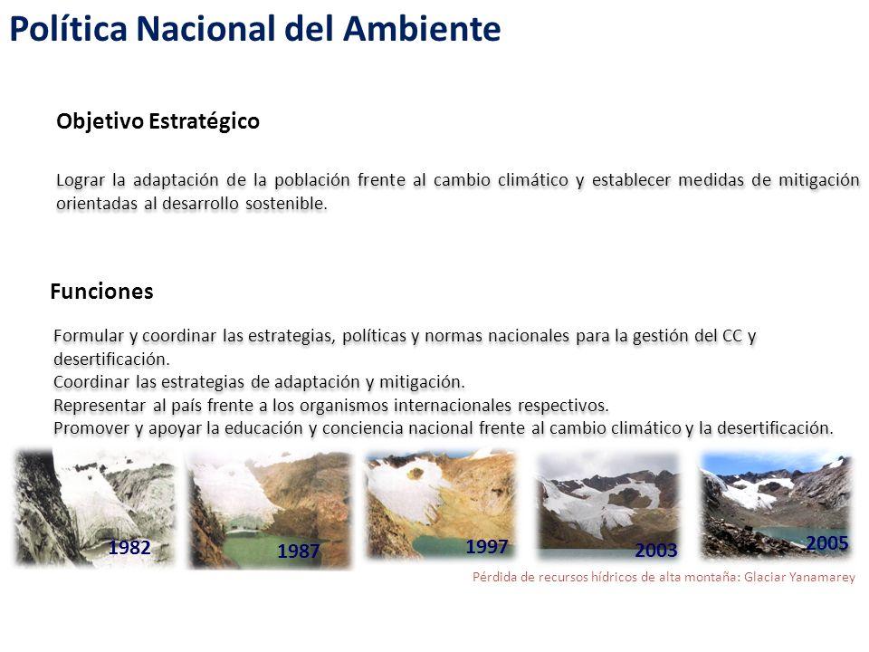 Política Nacional del Ambiente