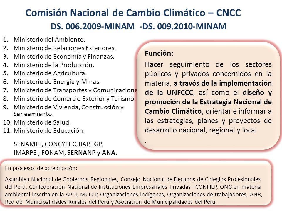 Comisión Nacional de Cambio Climático – CNCC