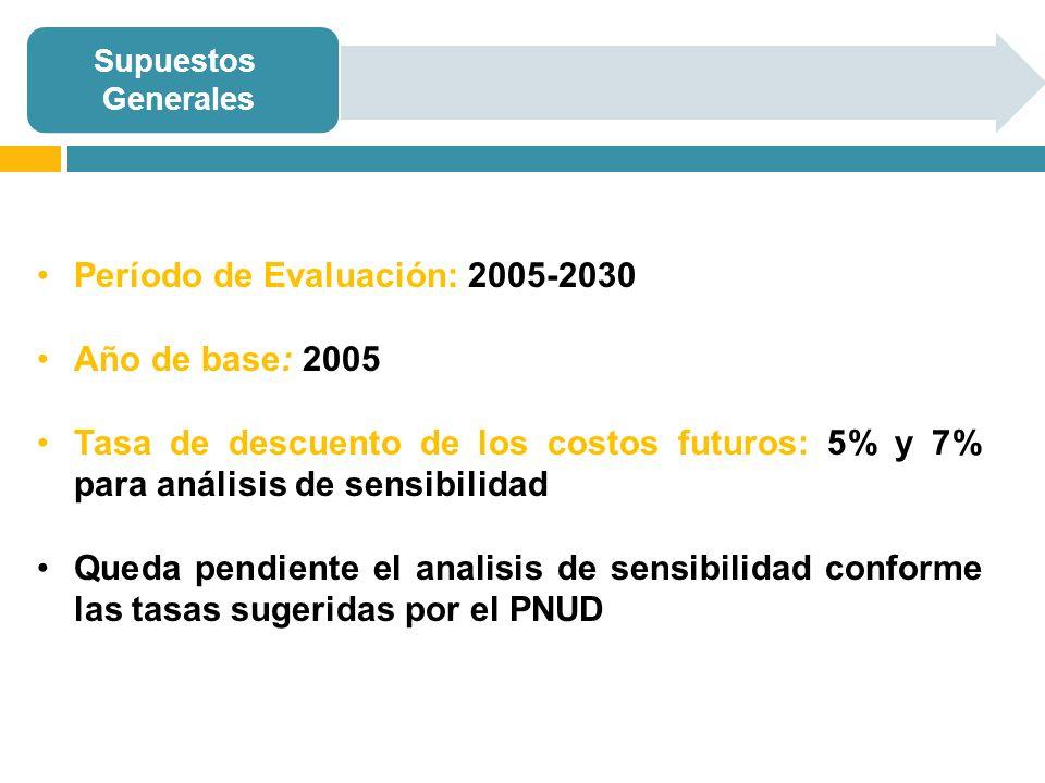 Período de Evaluación: 2005-2030 Año de base: 2005