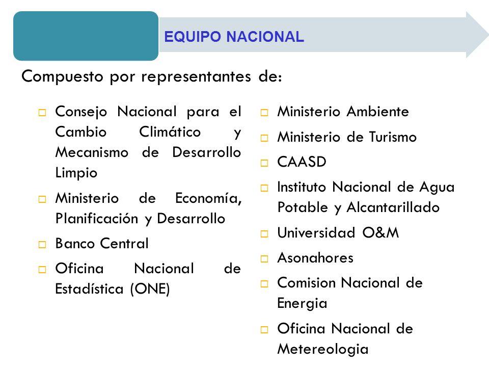 Compuesto por representantes de: