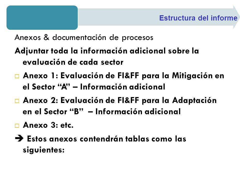 Anexos & documentación de procesos