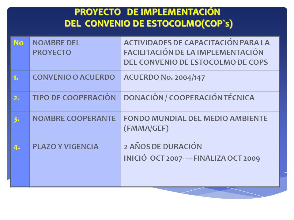 PROYECTO DE IMPLEMENTACIÓN DEL CONVENIO DE ESTOCOLMO(COP`s)
