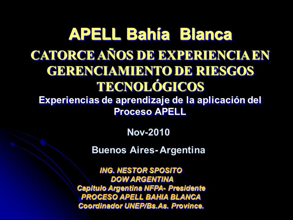 APELL Bahía Blanca CATORCE AÑOS DE EXPERIENCIA EN GERENCIAMIENTO DE RIESGOS TECNOLÓGICOS.