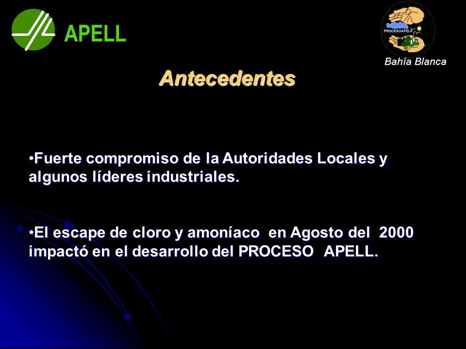 Bahía Blanca APELL. Antecedentes. Fuerte compromiso de la Autoridades Locales y algunos líderes industriales.