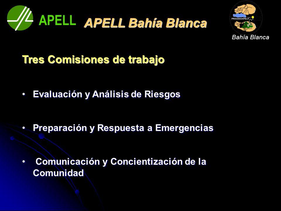 APELL APELL Bahía Blanca Tres Comisiones de trabajo