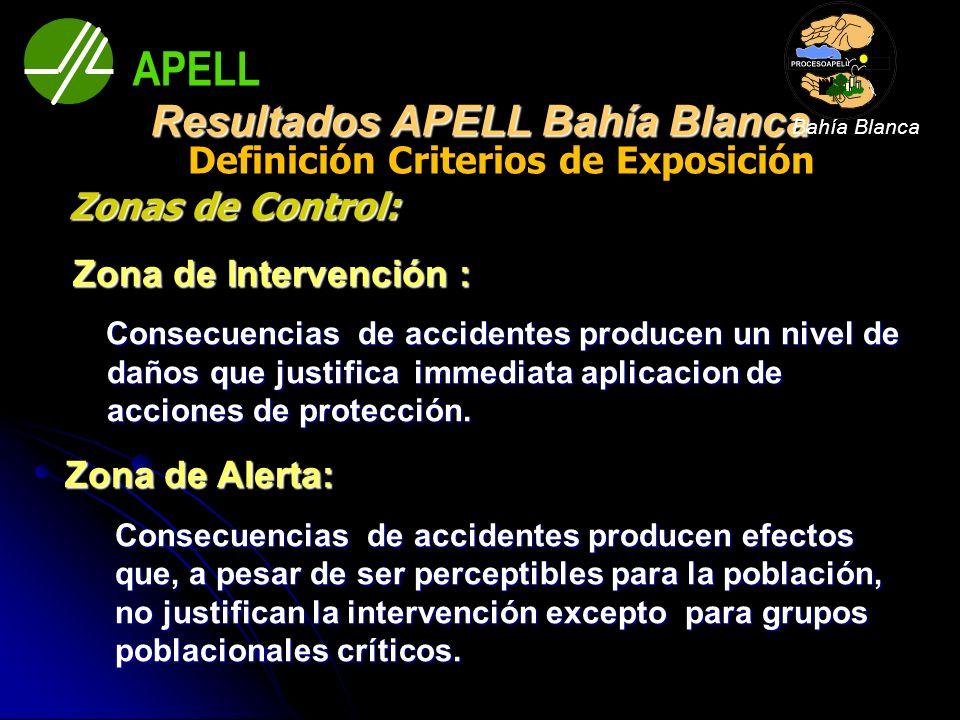 Resultados APELL Bahía Blanca Definición Criterios de Exposición