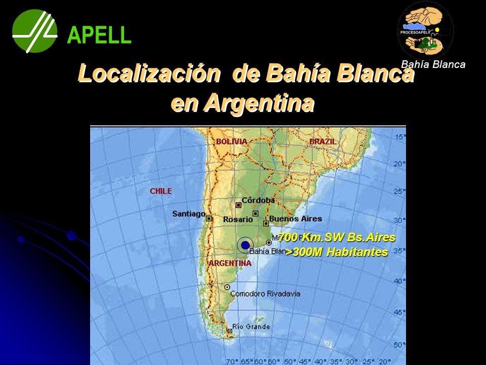 Localización de Bahía Blanca