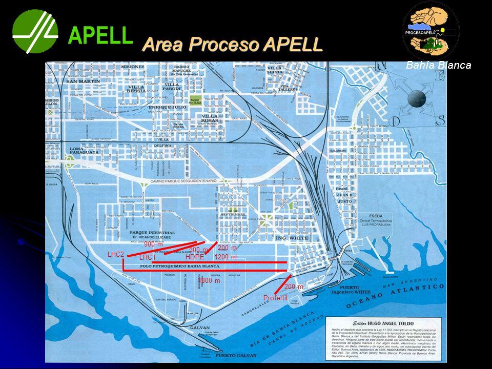 APELL Area Proceso APELL Bahía Blanca Profertil 200 m HDPE LHC2 500 m
