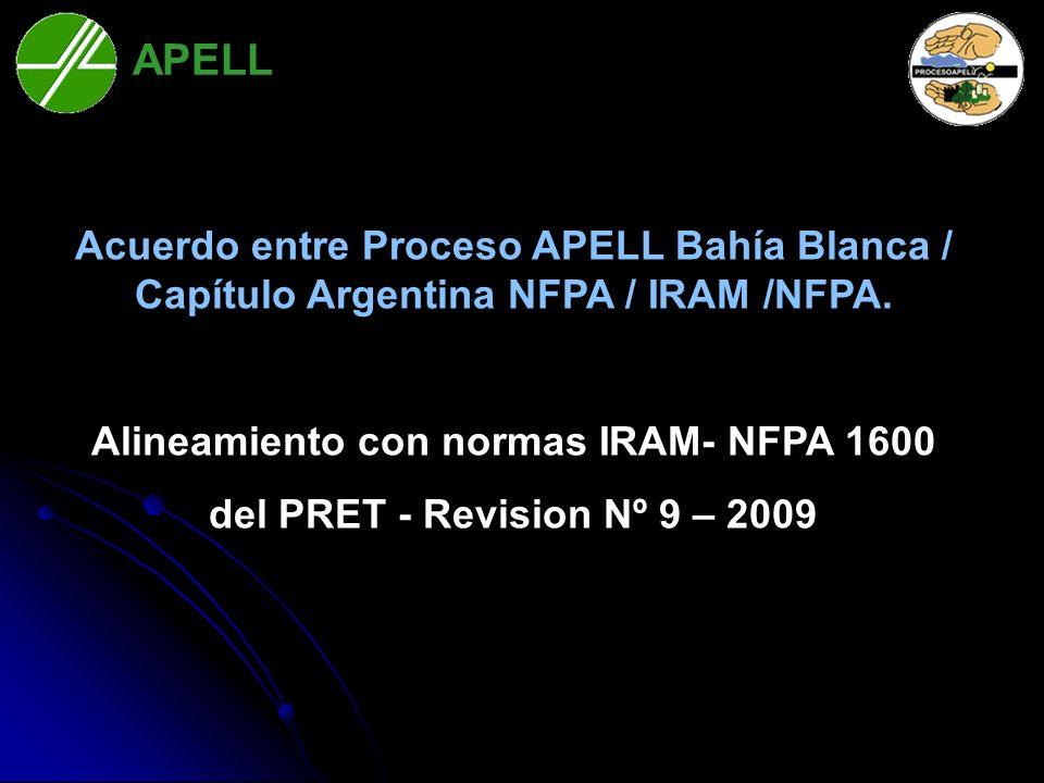 Alineamiento con normas IRAM- NFPA 1600