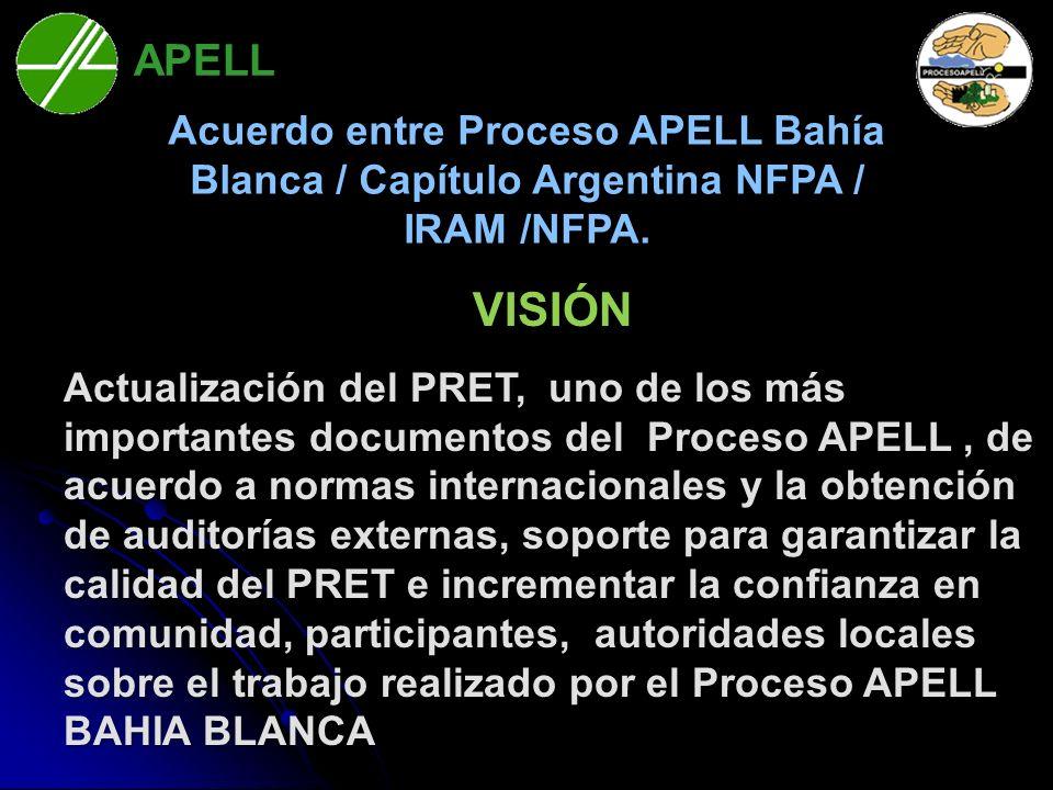 APELLAcuerdo entre Proceso APELL Bahía Blanca / Capítulo Argentina NFPA / IRAM /NFPA. Bahía Blanca.
