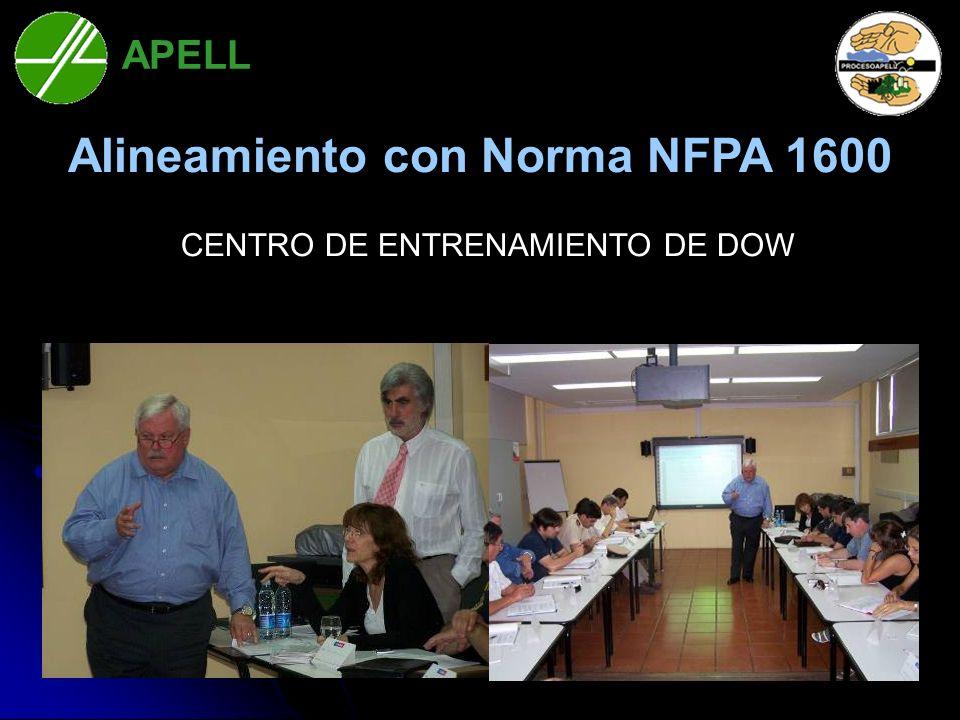 Alineamiento con Norma NFPA 1600