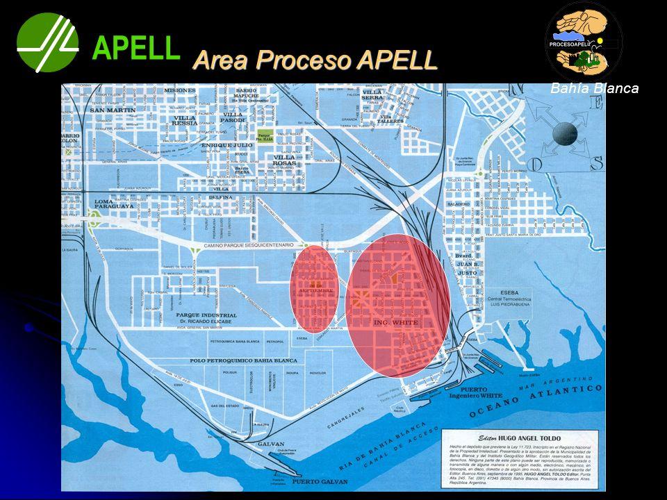 Bahía Blanca APELL Area Proceso APELL