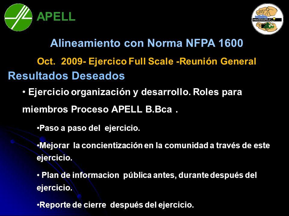APELL Alineamiento con Norma NFPA 1600 Resultados Deseados