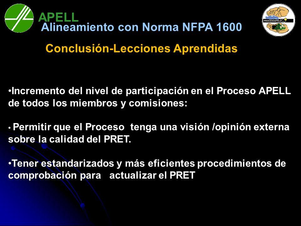 Alineamiento con Norma NFPA 1600 Conclusión-Lecciones Aprendidas