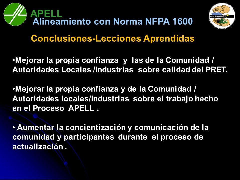 Alineamiento con Norma NFPA 1600 Conclusiones-Lecciones Aprendidas