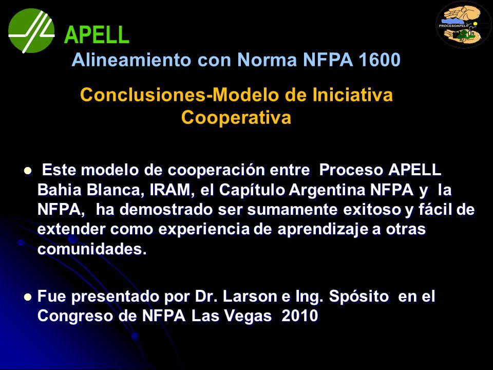 APELL Alineamiento con Norma NFPA 1600