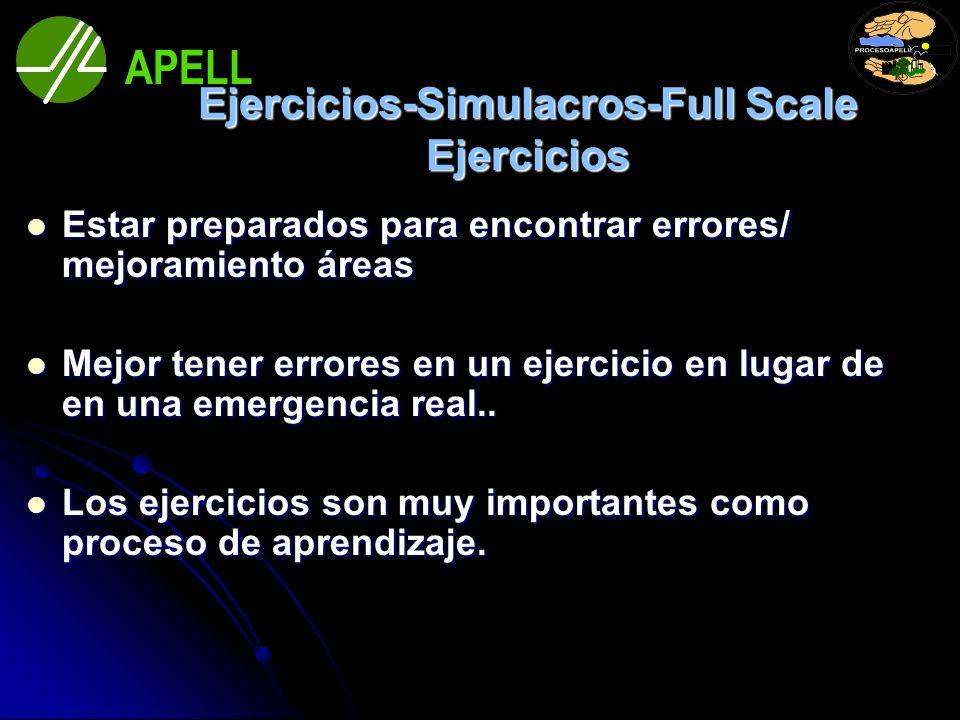 Ejercicios-Simulacros-Full Scale Ejercicios
