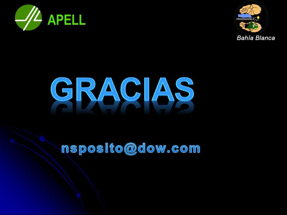 Bahía Blanca APELL GRACIAS nsposito@dow.com