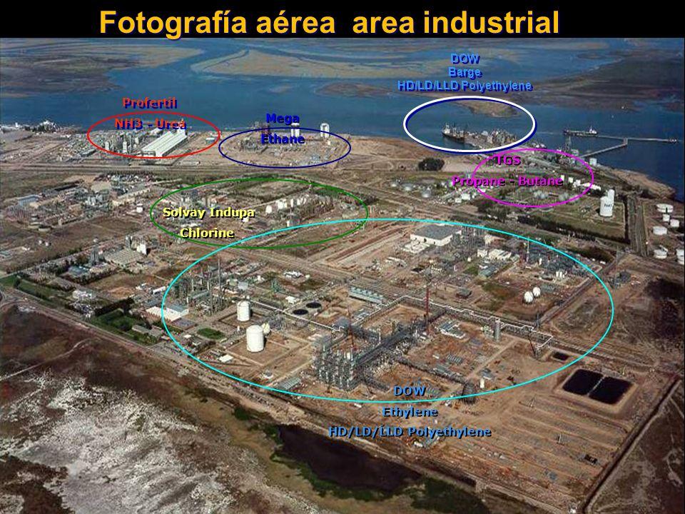 Fotografía aérea area industrial